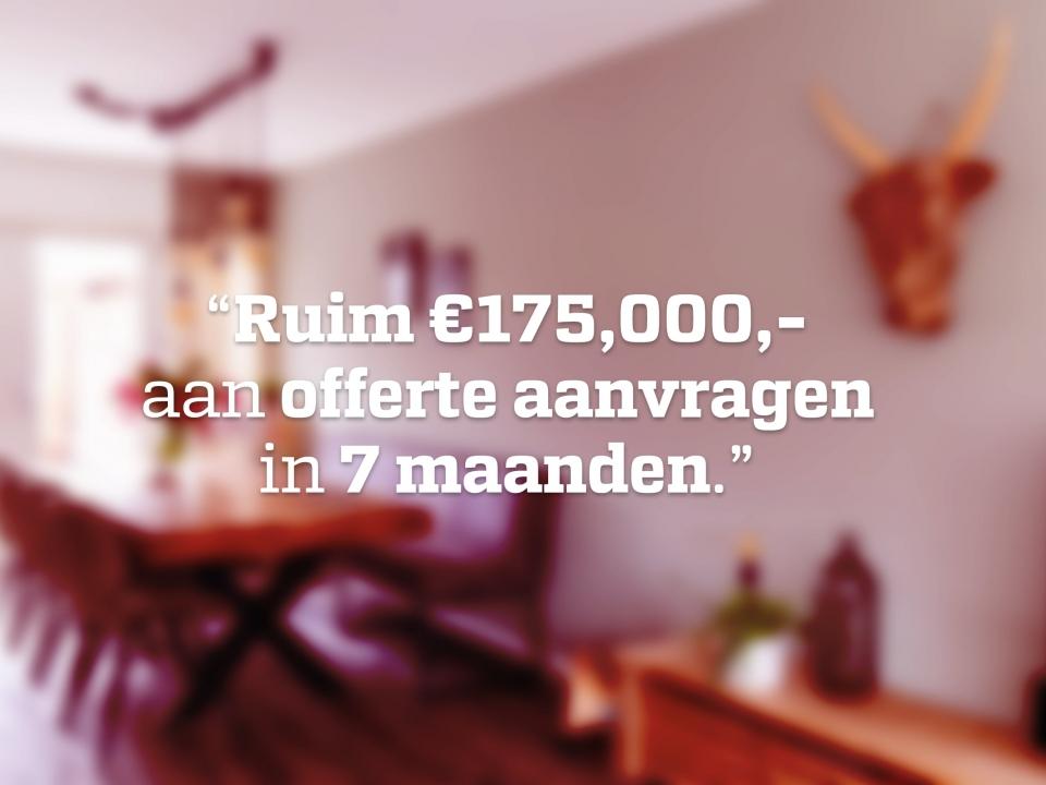 We werken graag voor Woningbehangen.nl